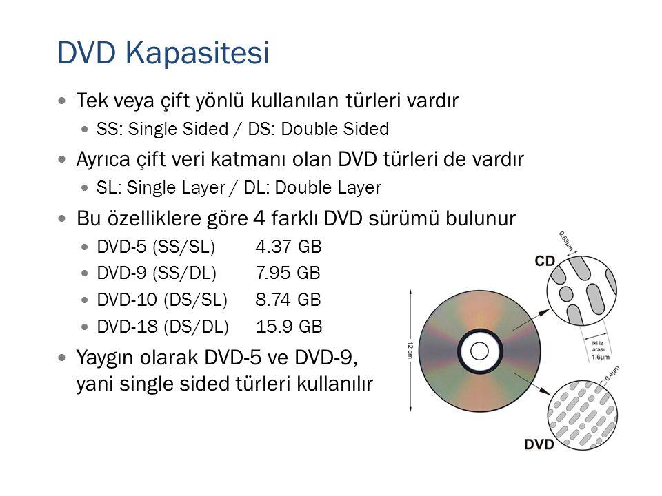 DVD Kapasitesi Tek veya çift yönlü kullanılan türleri vardır