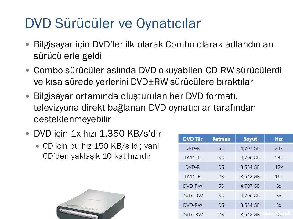 DVD Sürücüler ve Oynatıcılar