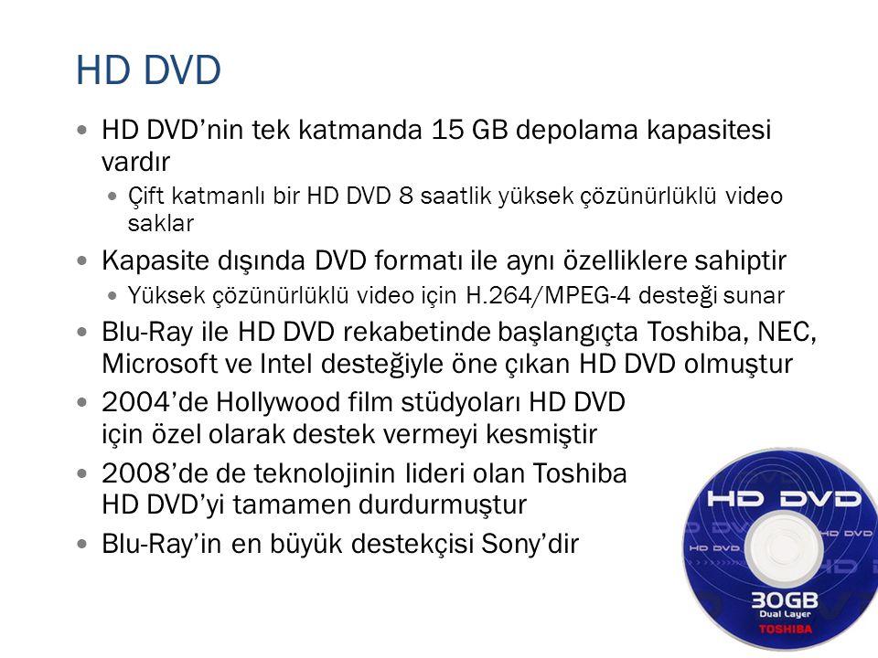 HD DVD HD DVD'nin tek katmanda 15 GB depolama kapasitesi vardır