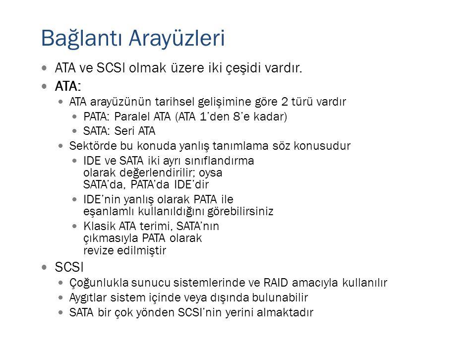 Bağlantı Arayüzleri ATA ve SCSI olmak üzere iki çeşidi vardır. ATA: