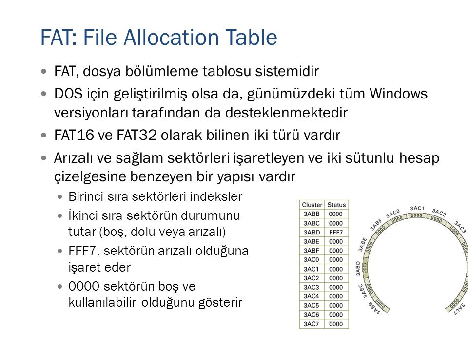 FAT: File Allocation Table