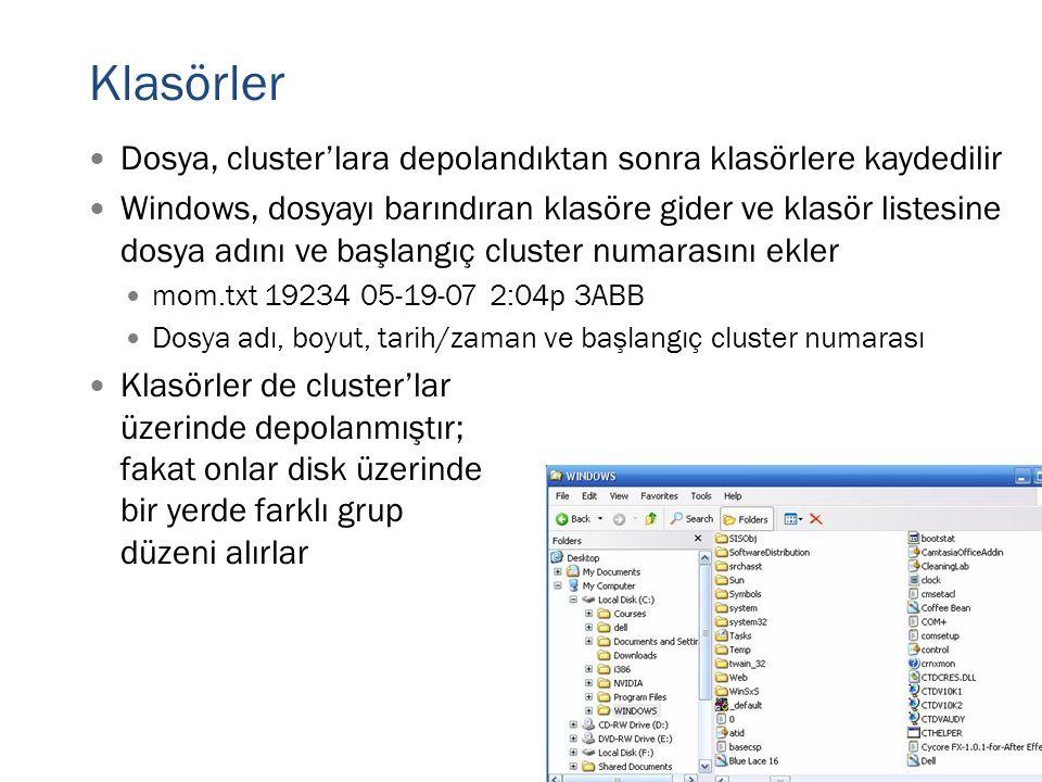 Klasörler Dosya, cluster'lara depolandıktan sonra klasörlere kaydedilir.