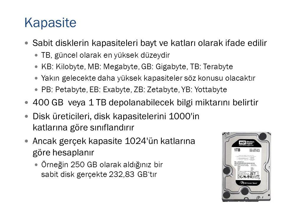 Kapasite Sabit disklerin kapasiteleri bayt ve katları olarak ifade edilir. TB, güncel olarak en yüksek düzeydir.