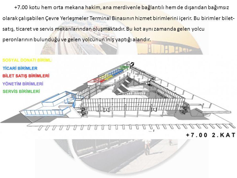 +7.00 kotu hem orta mekana hakim, ana merdivenle bağlantılı hem de dışarıdan bağımsız olarak çalışabilen Çevre Yerleşmeler Terminal Binasının hizmet birimlerini içerir.