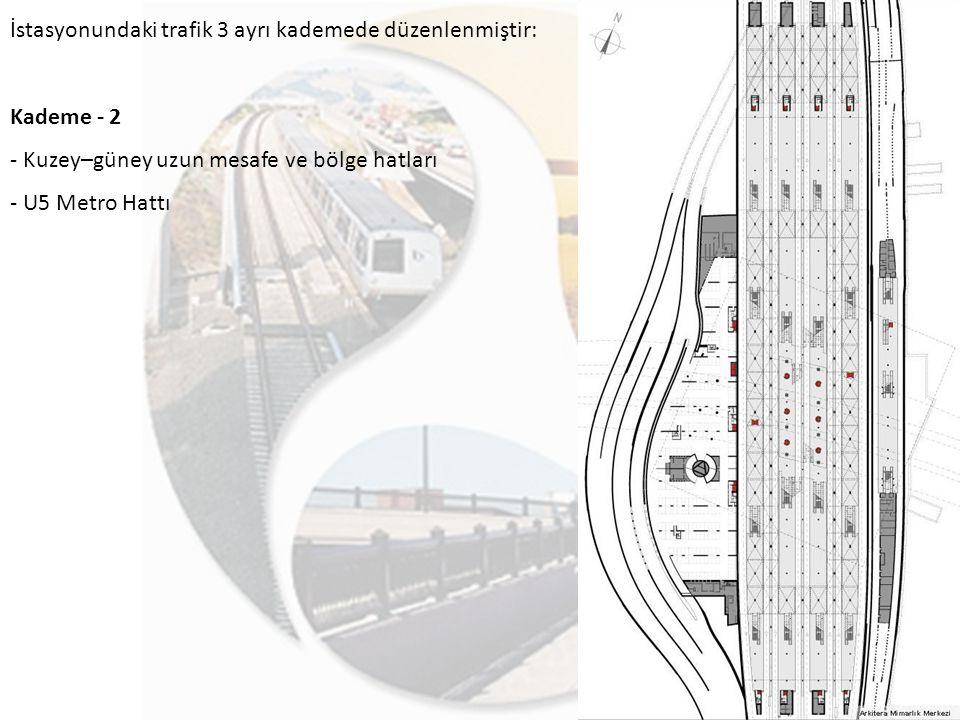 İstasyonundaki trafik 3 ayrı kademede düzenlenmiştir: