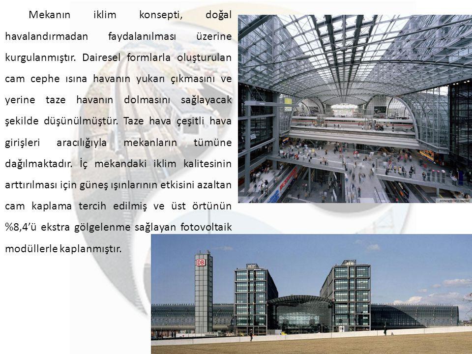 Mekanın iklim konsepti, doğal havalandırmadan faydalanılması üzerine kurgulanmıştır.