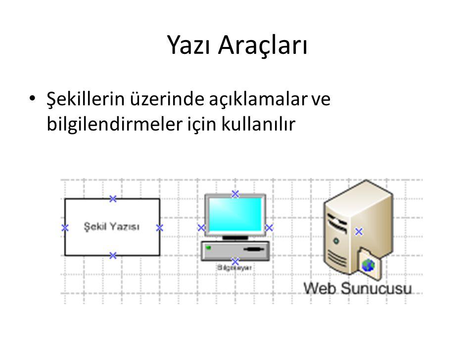 Yazı Araçları Şekillerin üzerinde açıklamalar ve bilgilendirmeler için kullanılır