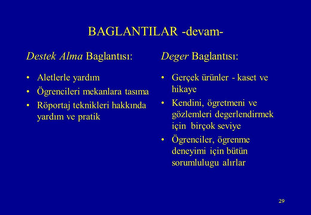 BAGLANTILAR -devam- Destek Alma Baglantısı: Deger Baglantısı: