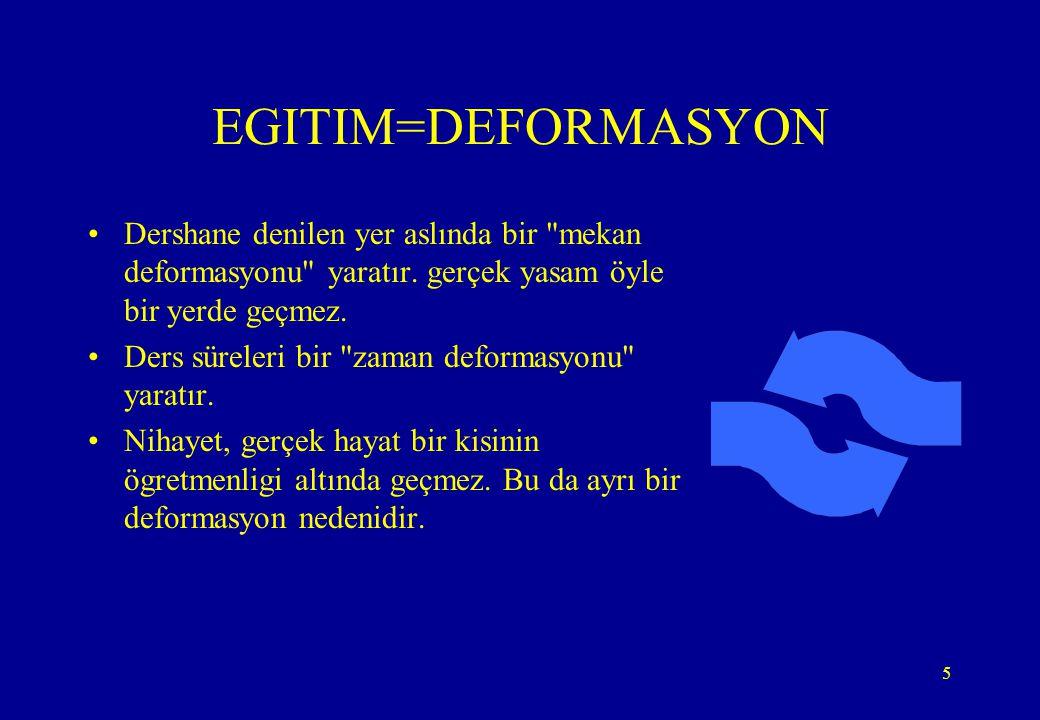 EGITIM=DEFORMASYON Dershane denilen yer aslında bir mekan deformasyonu yaratır. gerçek yasam öyle bir yerde geçmez.