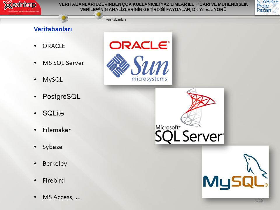 Veritabanları ORACLE MS SQL Server MySQL PostgreSQL SQLite Filemaker