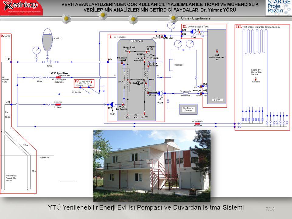 YTÜ Yenlienebilir Enerji Evi Isı Pompası ve Duvardan Isıtma Sistemi