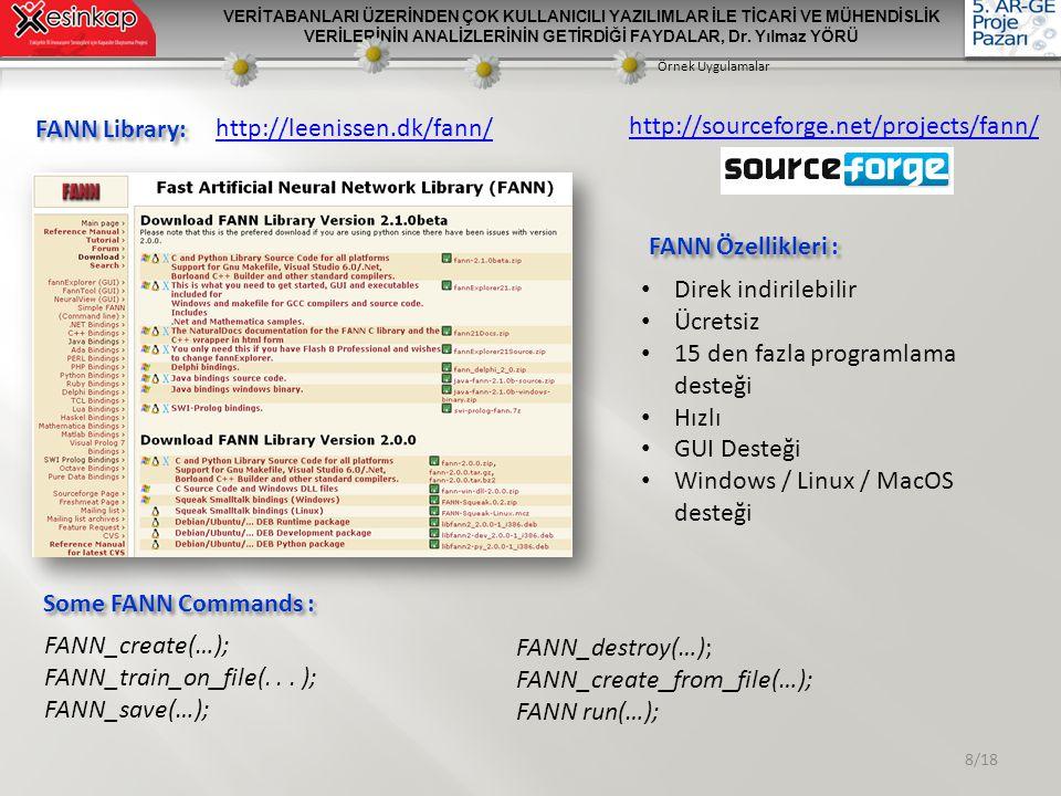 15 den fazla programlama desteği Hızlı GUI Desteği