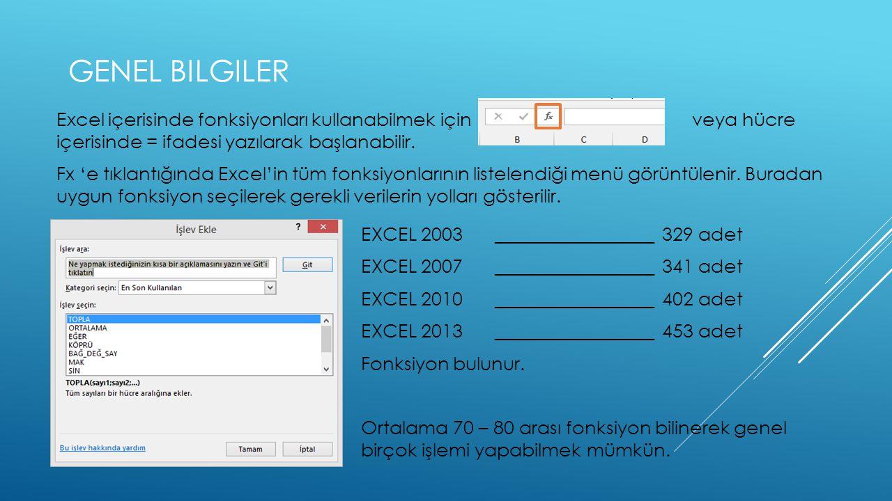 Genel bilgiler Excel içerisinde fonksiyonları kullanabilmek için veya hücre içerisinde = ifadesi yazılarak başlanabilir.