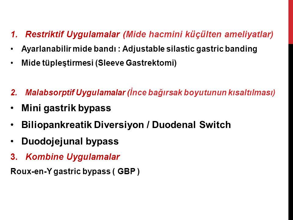 Biliopankreatik Diversiyon / Duodenal Switch Duodojejunal bypass