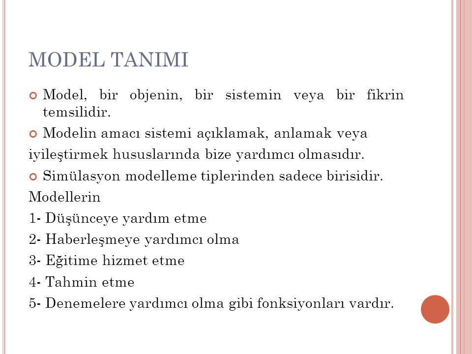 MODEL TANIMI Model, bir objenin, bir sistemin veya bir fikrin temsilidir. Modelin amacı sistemi açıklamak, anlamak veya.