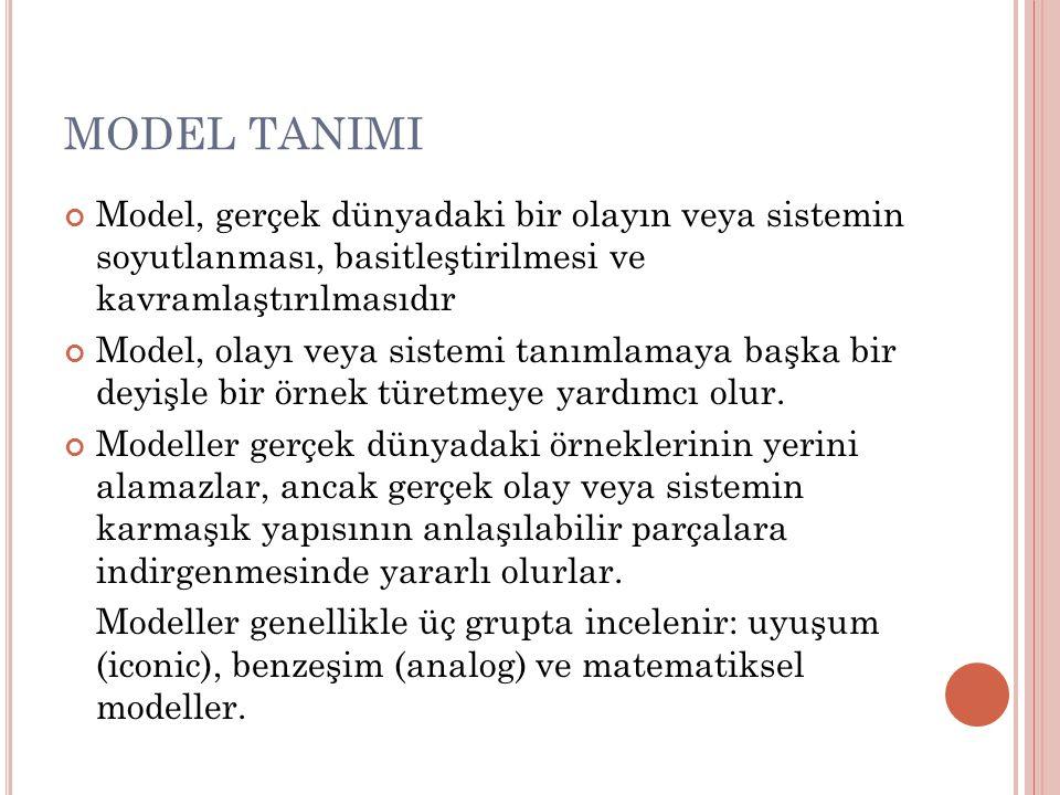 MODEL TANIMI Model, gerçek dünyadaki bir olayın veya sistemin soyutlanması, basitleştirilmesi ve kavramlaştırılmasıdır.
