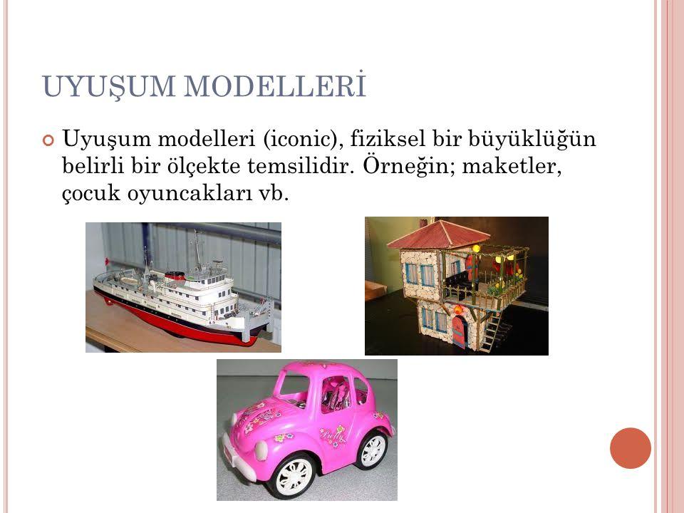 UYUŞUM MODELLERİ Uyuşum modelleri (iconic), fiziksel bir büyüklüğün belirli bir ölçekte temsilidir.