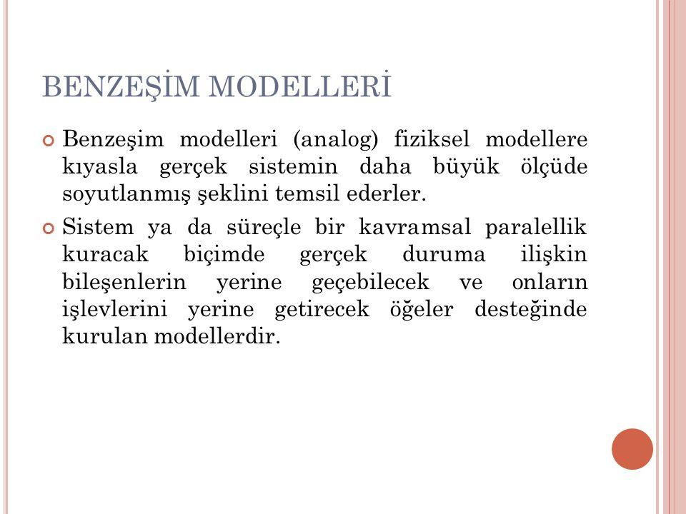 BENZEŞİM MODELLERİ Benzeşim modelleri (analog) fiziksel modellere kıyasla gerçek sistemin daha büyük ölçüde soyutlanmış şeklini temsil ederler.
