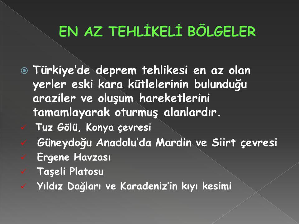 EN AZ TEHLİKELİ BÖLGELER