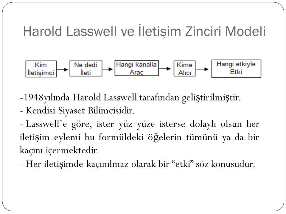 Harold Lasswell ve İletişim Zinciri Modeli