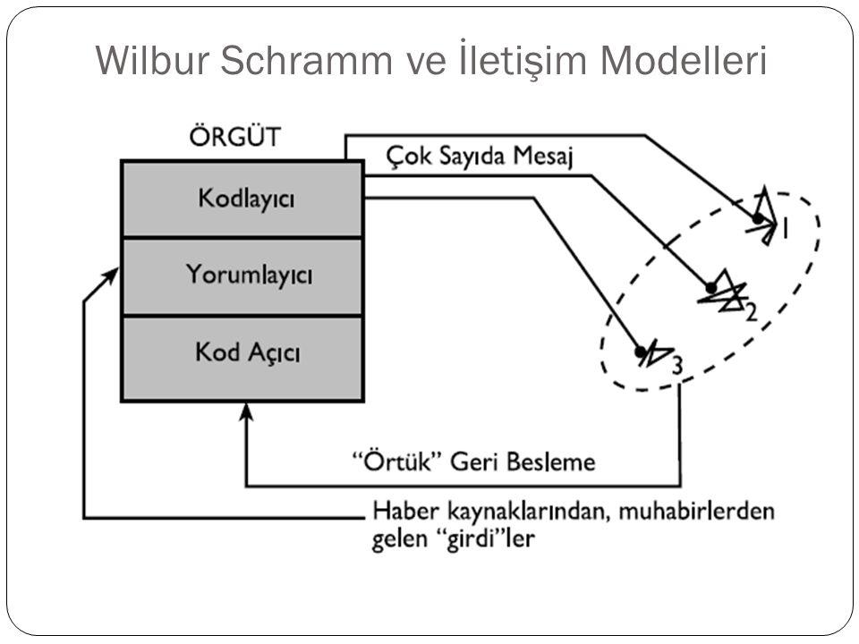 Wilbur Schramm ve İletişim Modelleri