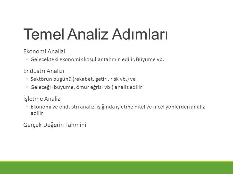 Temel Analiz Adımları Ekonomi Analizi Endüstri Analizi İşletme Analizi