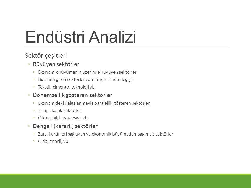 Endüstri Analizi Sektör çeşitleri Büyüyen sektörler