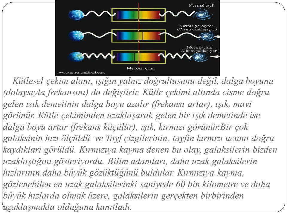 Kütlesel çekim alanı, ışığın yalnız doğrultusunu değil, dalga boyunu (dolaysıyla frekansını) da değiştirir.