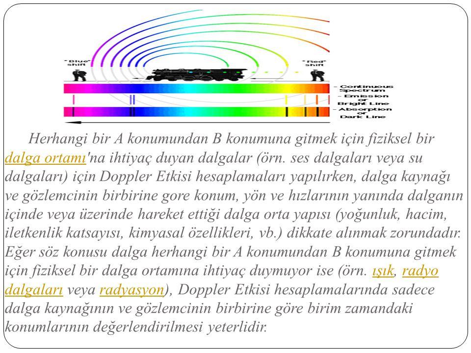 Herhangi bir A konumundan B konumuna gitmek için fiziksel bir dalga ortamı na ihtiyaç duyan dalgalar (örn.