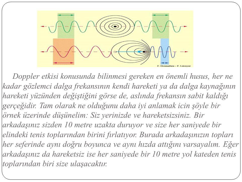 Doppler etkisi konusunda bilinmesi gereken en önemli husus, her ne kadar gözlemci dalga frekansının kendi hareketi ya da dalga kaynağının hareketi yüzünden değiştiğini görse de, aslında frekansın sabit kaldığı gerçeğidir.