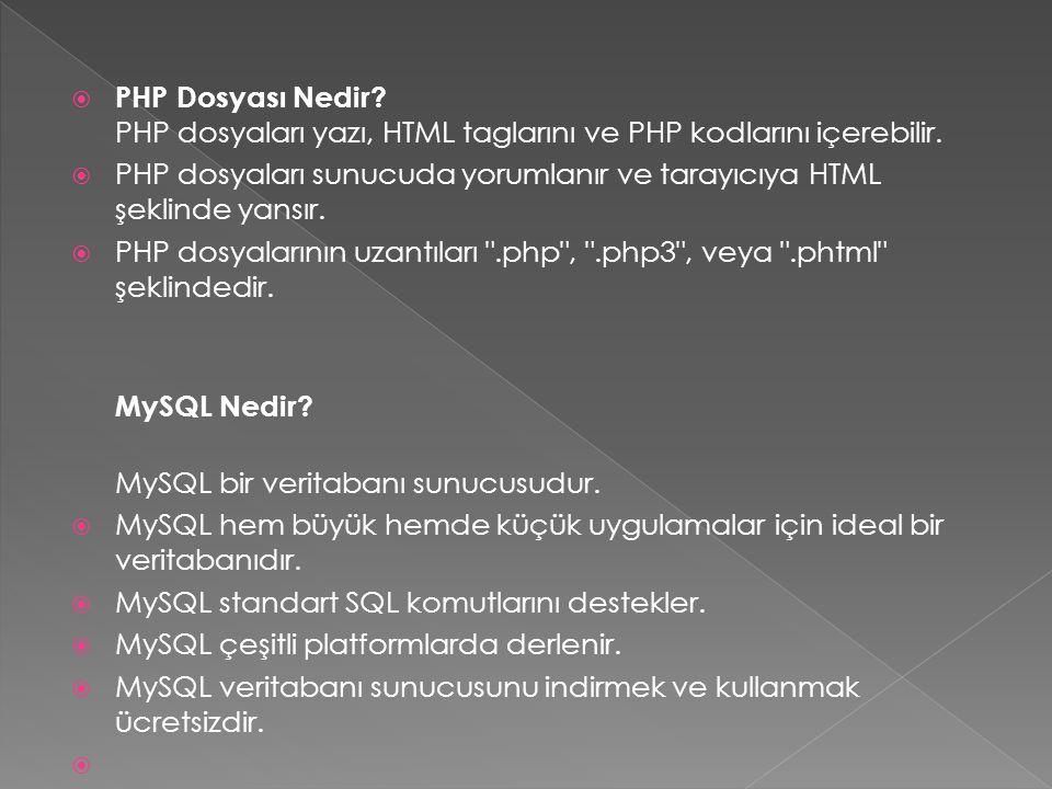 PHP Dosyası Nedir PHP dosyaları yazı, HTML taglarını ve PHP kodlarını içerebilir.