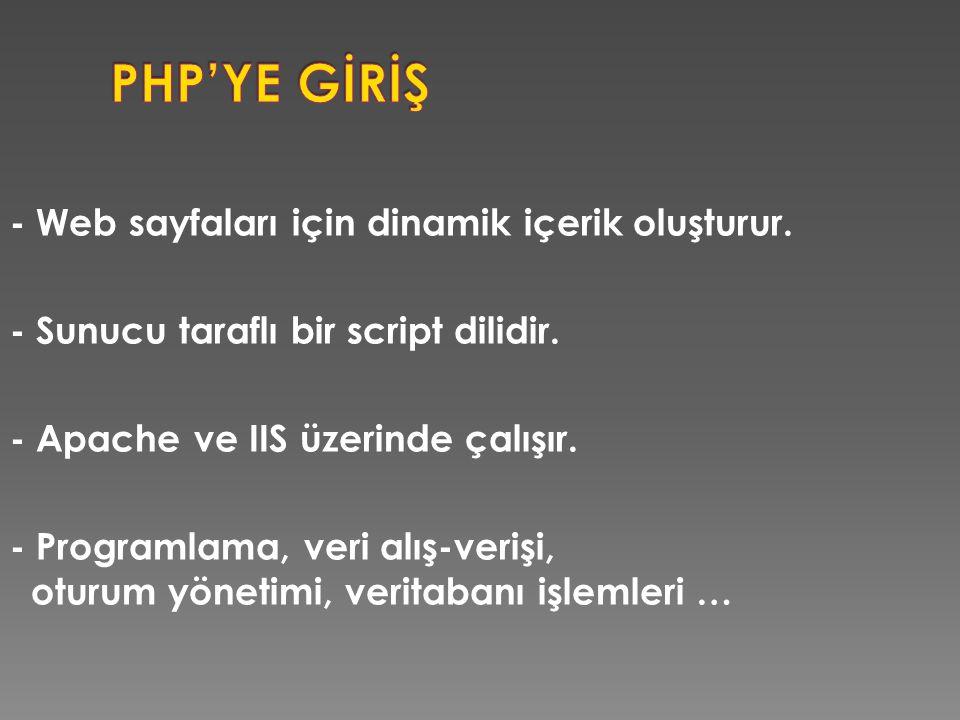 PHP'YE GİRİŞ - Web sayfaları için dinamik içerik oluşturur.