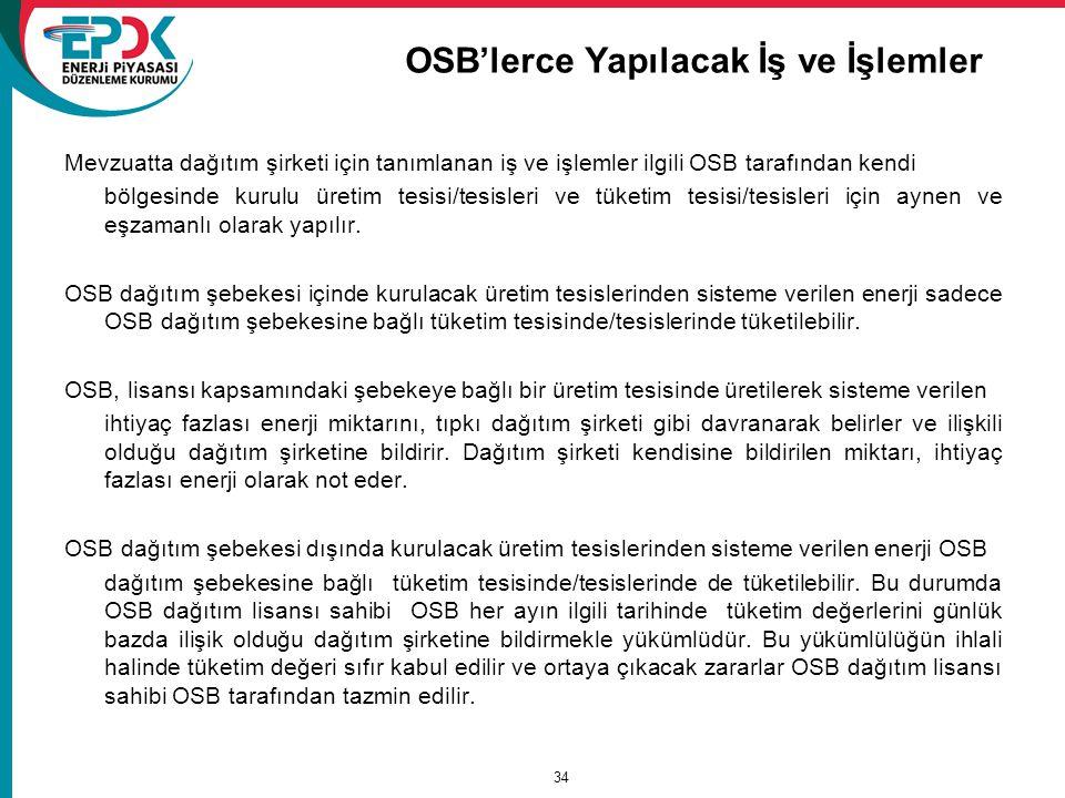 OSB'lerce Yapılacak İş ve İşlemler