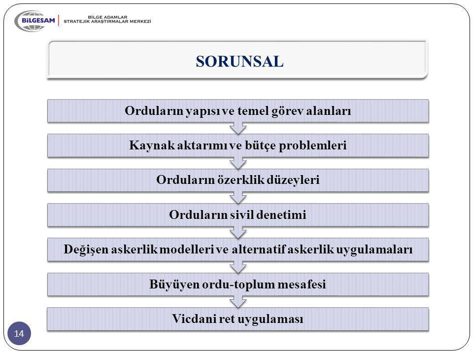 SORUNSAL Orduların yapısı ve temel görev alanları