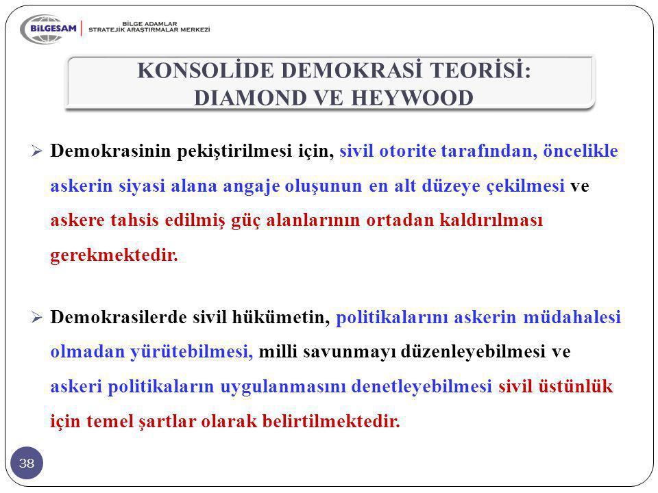 KONSOLİDE DEMOKRASİ TEORİSİ: DIAMOND VE HEYWOOD