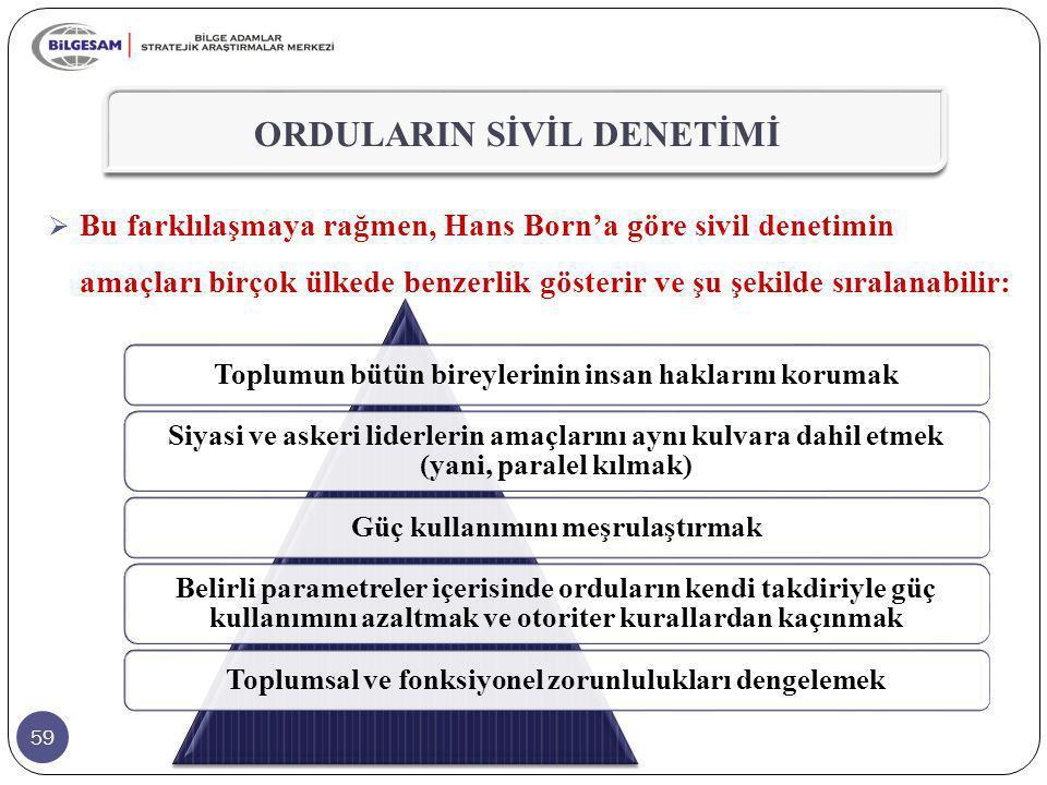 ORDULARIN SİVİL DENETİMİ
