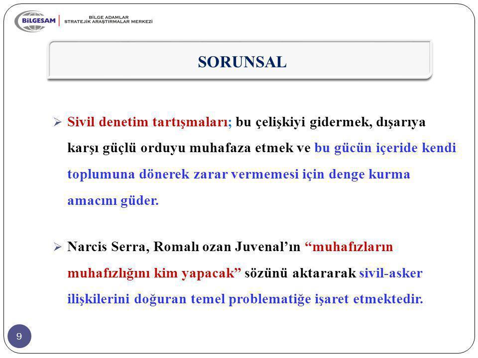 SORUNSAL