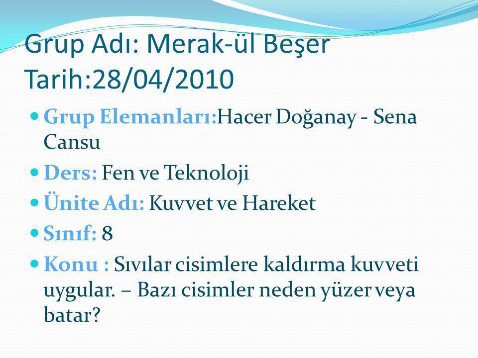 Grup Adı: Merak-ül Beşer Tarih:28/04/2010