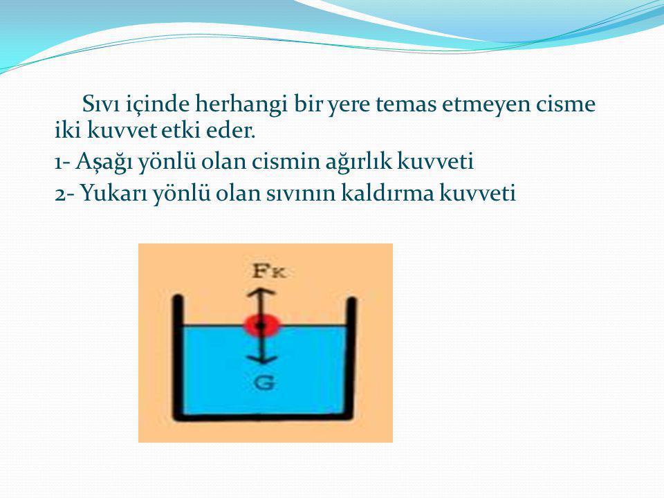 Sıvı içinde herhangi bir yere temas etmeyen cisme iki kuvvet etki eder.