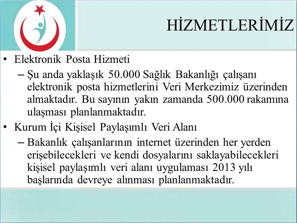 HİZMETLERİMİZ Elektronik Posta Hizmeti