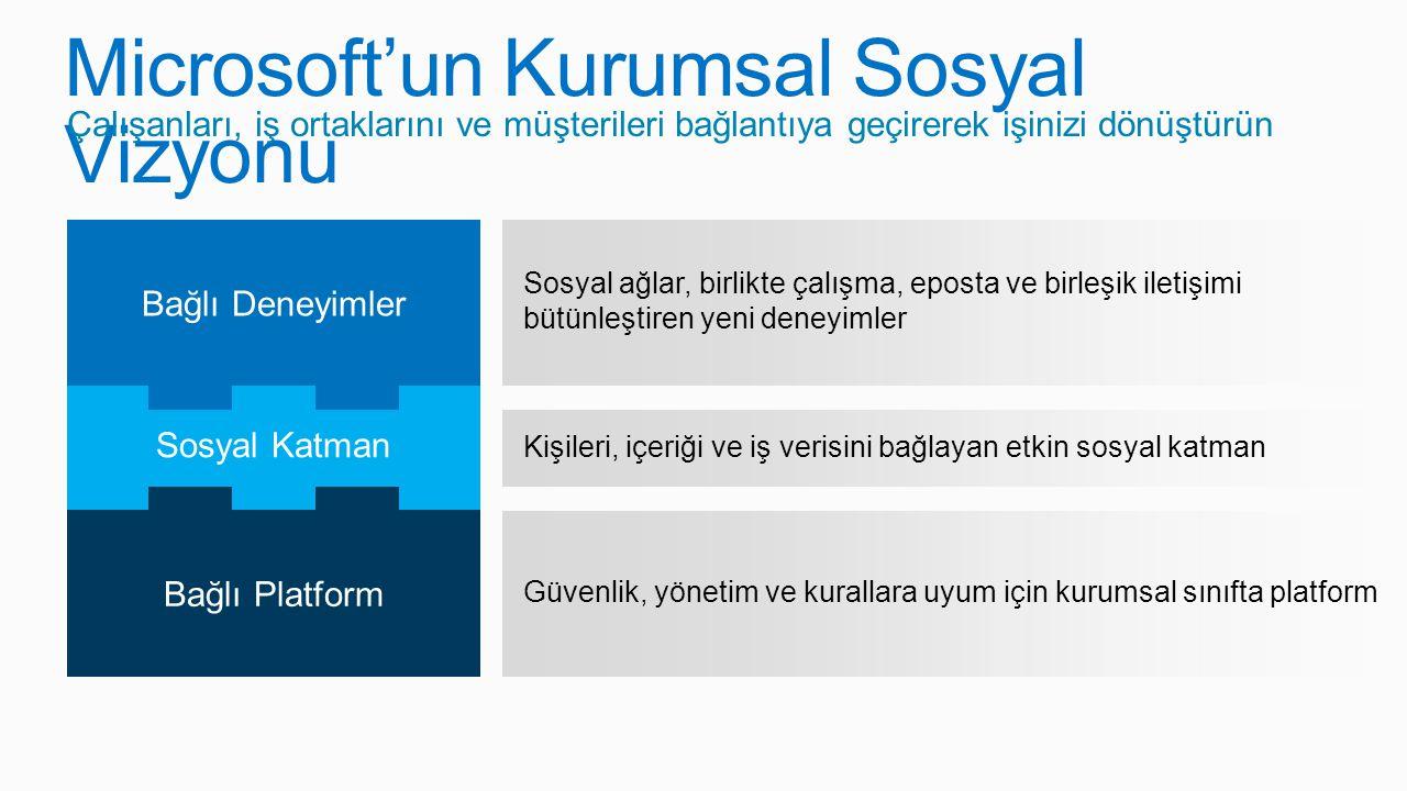 Microsoft'un Kurumsal Sosyal Vizyonu