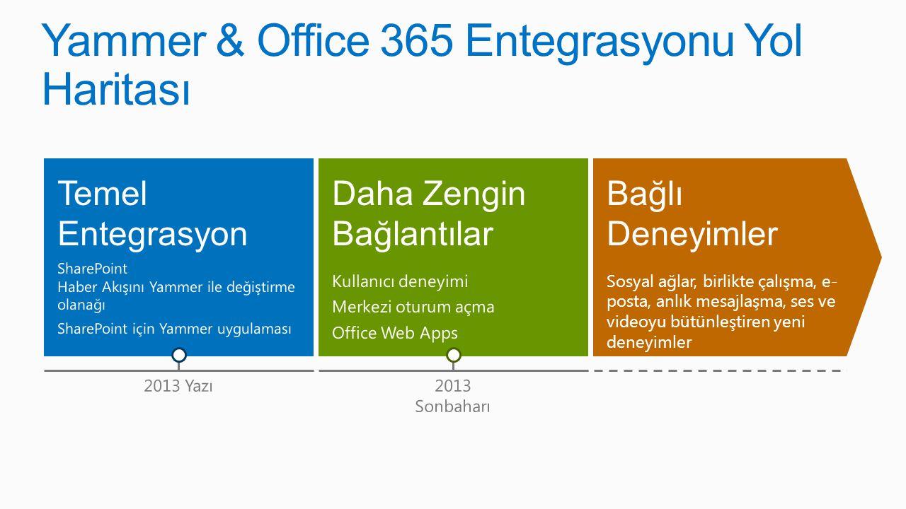 Yammer & Office 365 Entegrasyonu Yol Haritası
