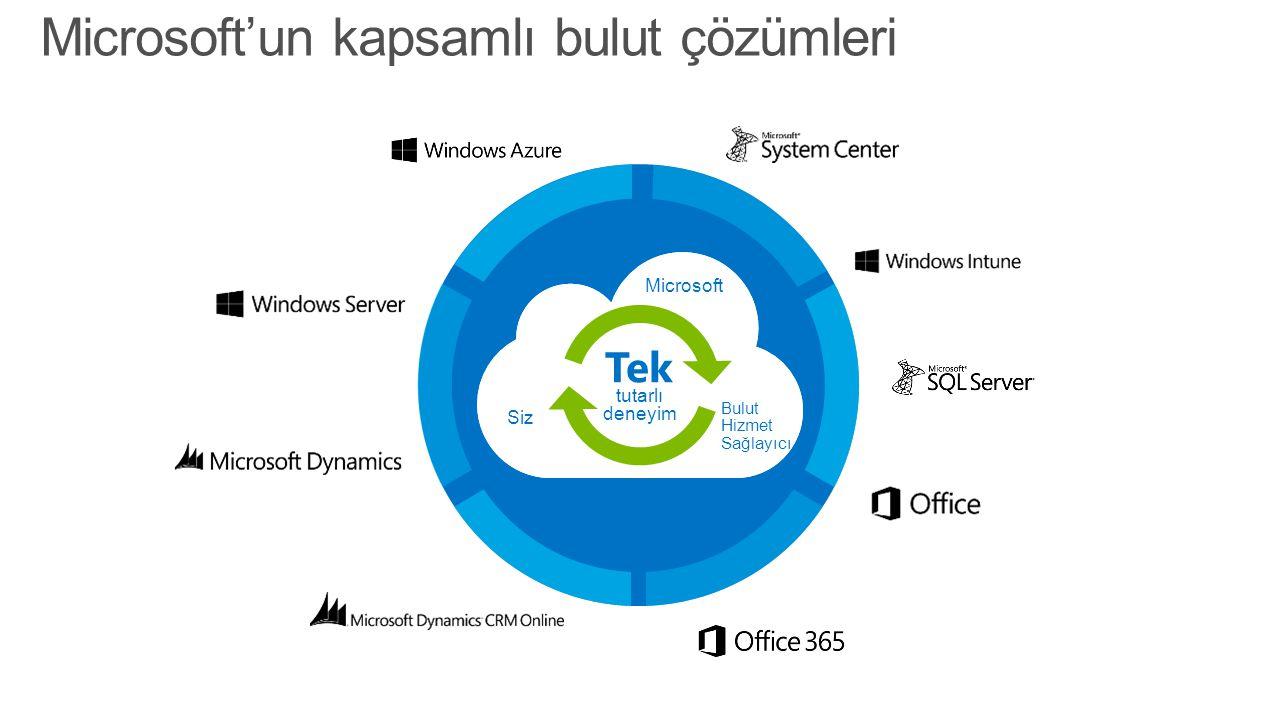 Microsoft'un kapsamlı bulut çözümleri