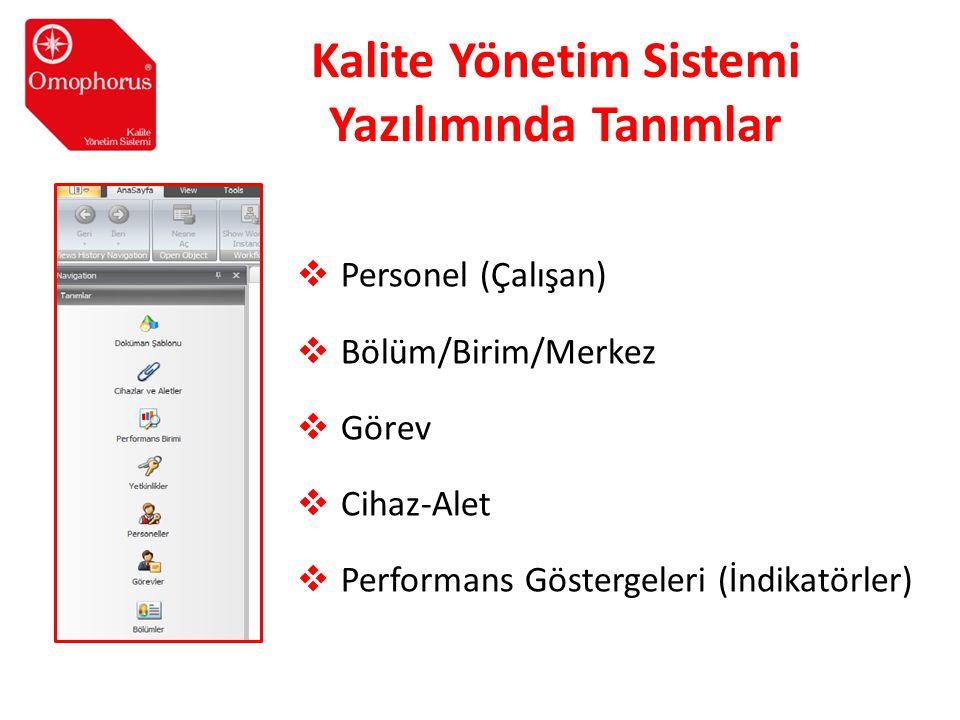 Kalite Yönetim Sistemi Yazılımında Tanımlar