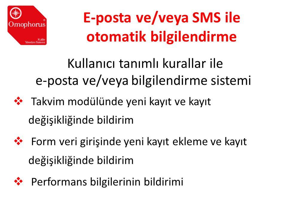 E-posta ve/veya SMS ile otomatik bilgilendirme
