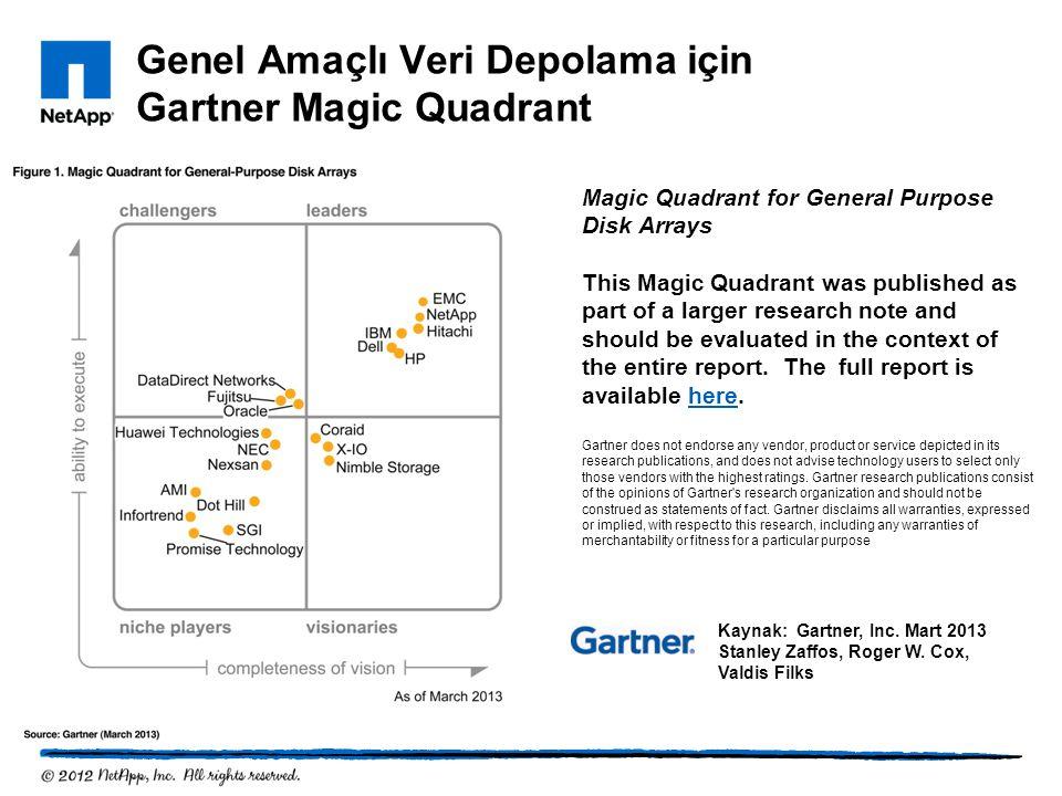 Genel Amaçlı Veri Depolama için Gartner Magic Quadrant