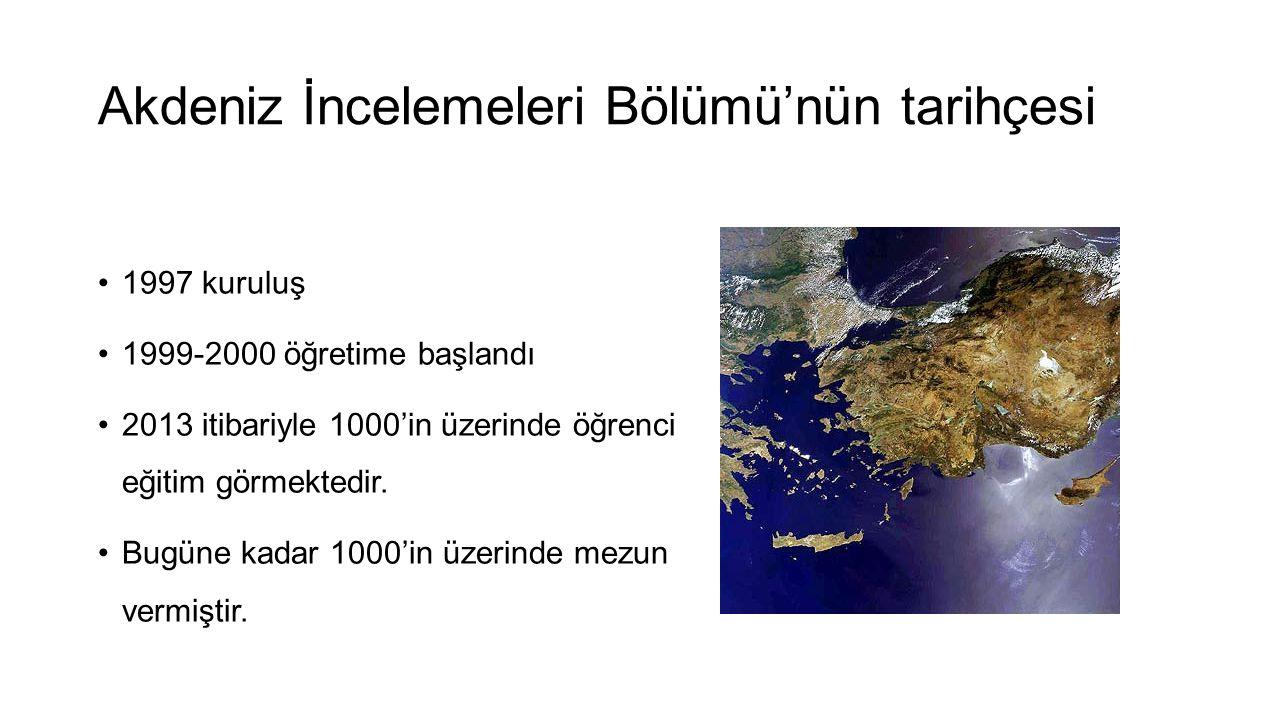 Akdeniz İncelemeleri Bölümü'nün tarihçesi