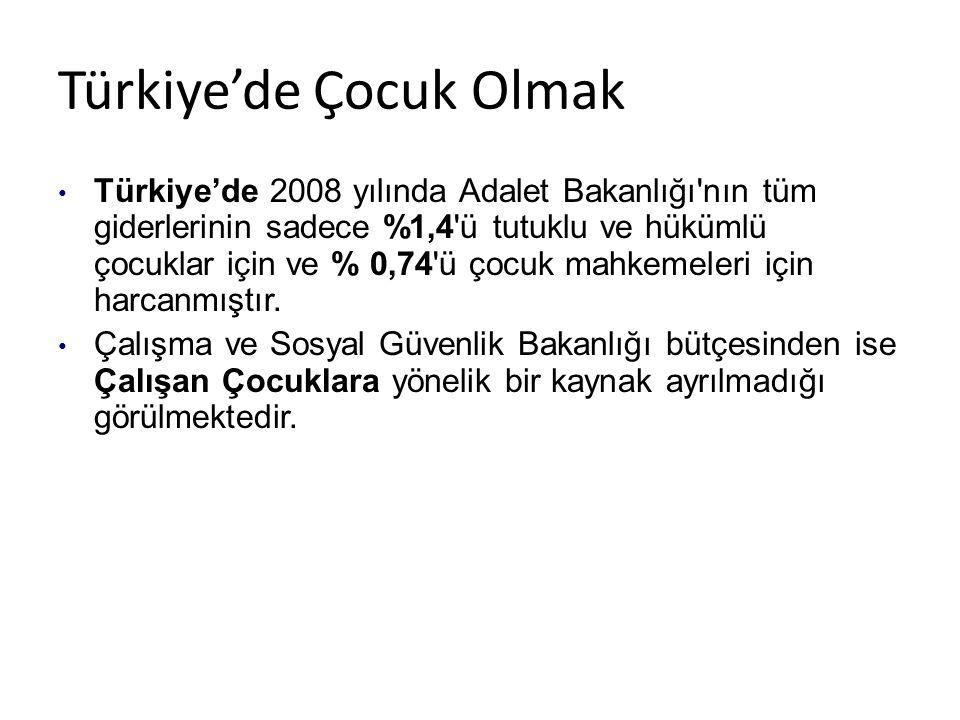 Türkiye'de Çocuk Olmak