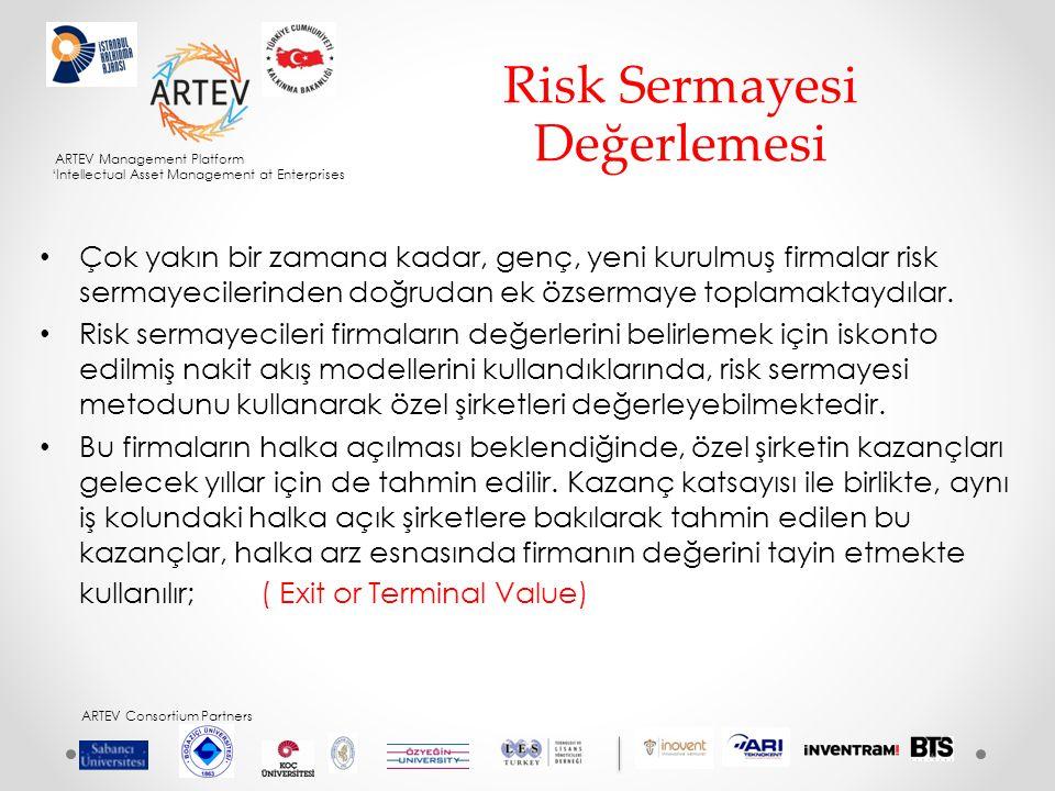 Risk Sermayesi Değerlemesi