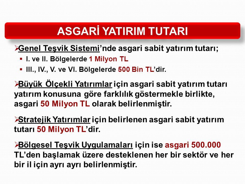 ASGARİ YATIRIM TUTARI Genel Teşvik Sistemi'nde asgari sabit yatırım tutarı; I. ve II. Bölgelerde 1 Milyon TL.
